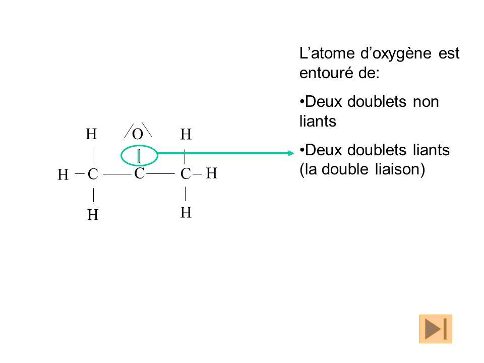 L'atome d'oxygène est entouré de: