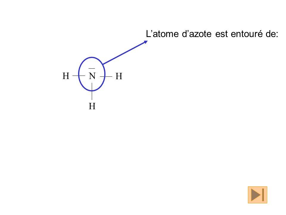 L'atome d'azote est entouré de: