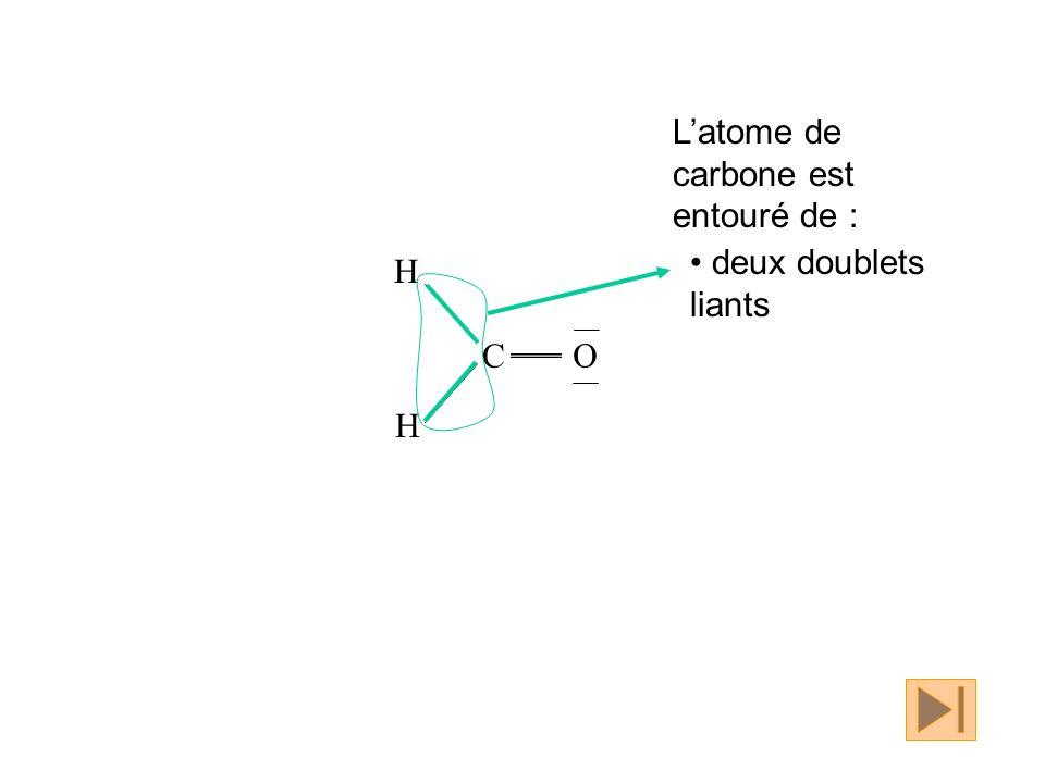 L'atome de carbone est entouré de :