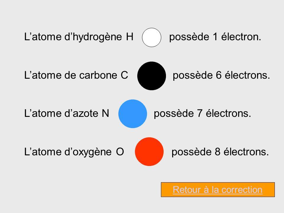 L'atome d'hydrogène H possède 1 électron.