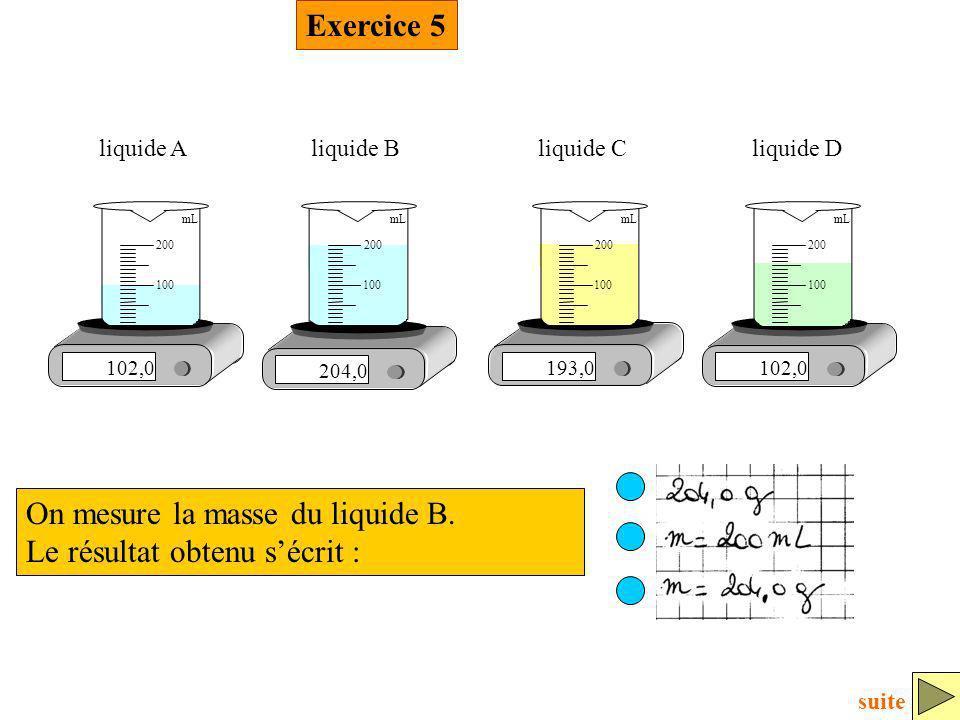 On mesure la masse du liquide B. Le résultat obtenu s'écrit :