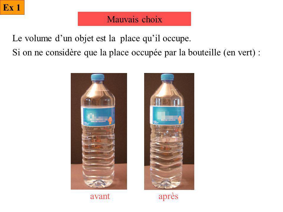 Ex 1 Mauvais choix. Le volume d'un objet est la place qu'il occupe. Si on ne considère que la place occupée par la bouteille (en vert) :
