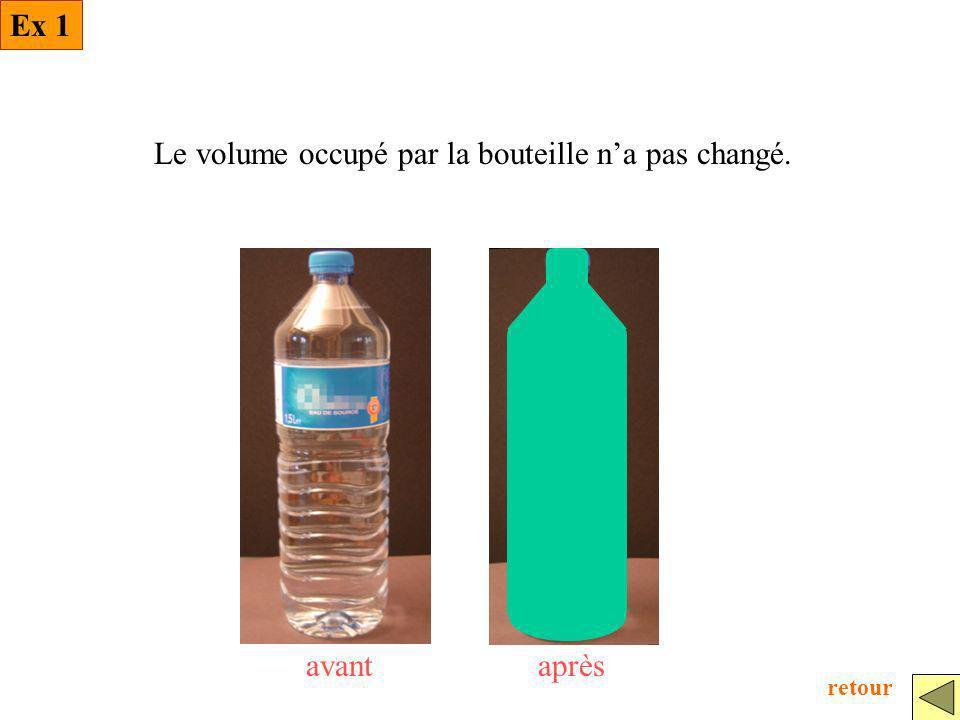 Le volume occupé par la bouteille n'a pas changé.