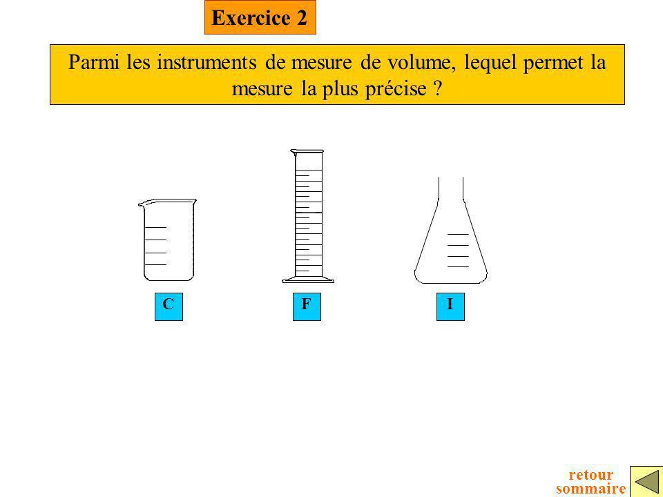 Exercice 2 Parmi les instruments de mesure de volume, lequel permet la mesure la plus précise C.