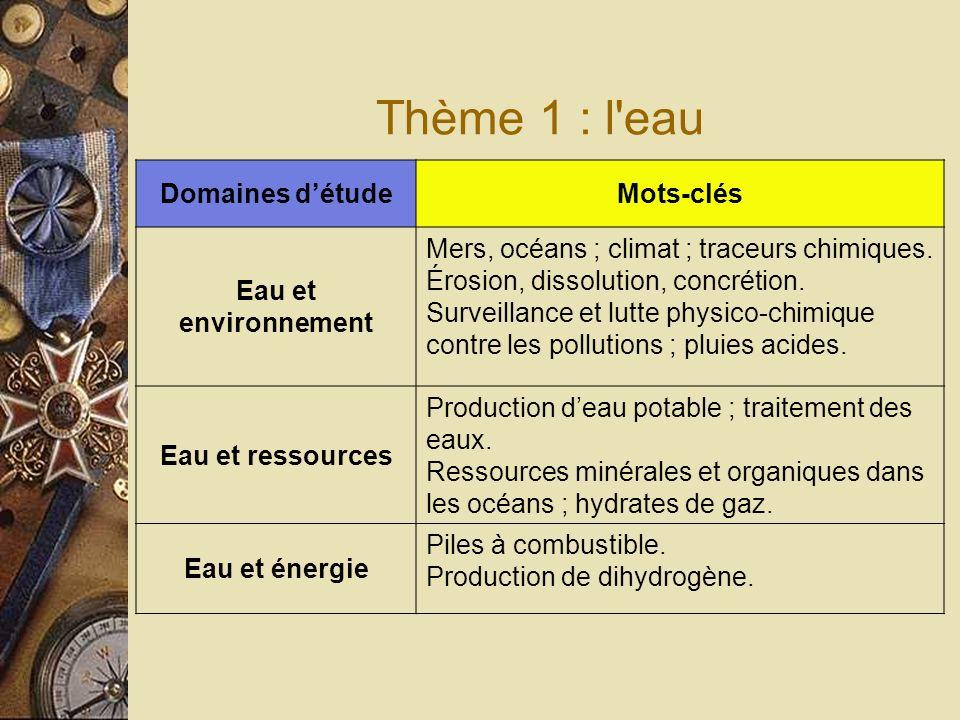 Thème 1 : l eau Domaines d'étude Mots-clés Eau et environnement