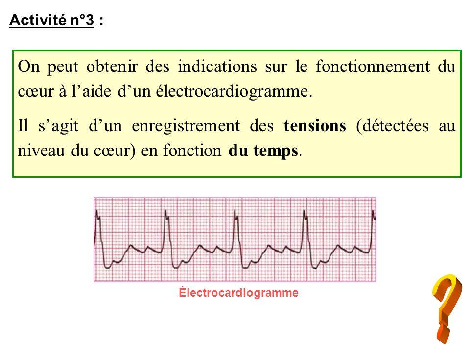 Activité n°3 : On peut obtenir des indications sur le fonctionnement du cœur à l'aide d'un électrocardiogramme.