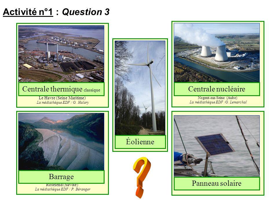 Activité n°1 : Question 3 Centrale nucléaire