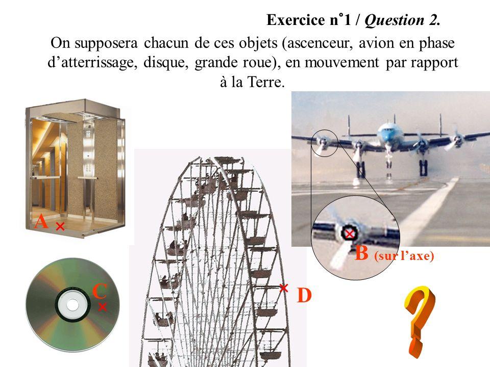 A B (sur l'axe) C D Exercice n°1 / Question 2.