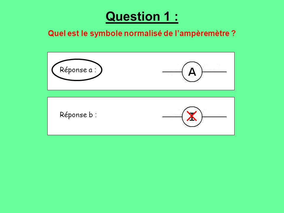 Quel est le symbole normalisé de l'ampèremètre