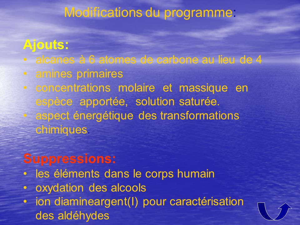 Modifications du programme: