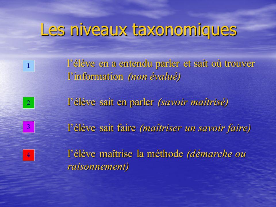 Les niveaux taxonomiques
