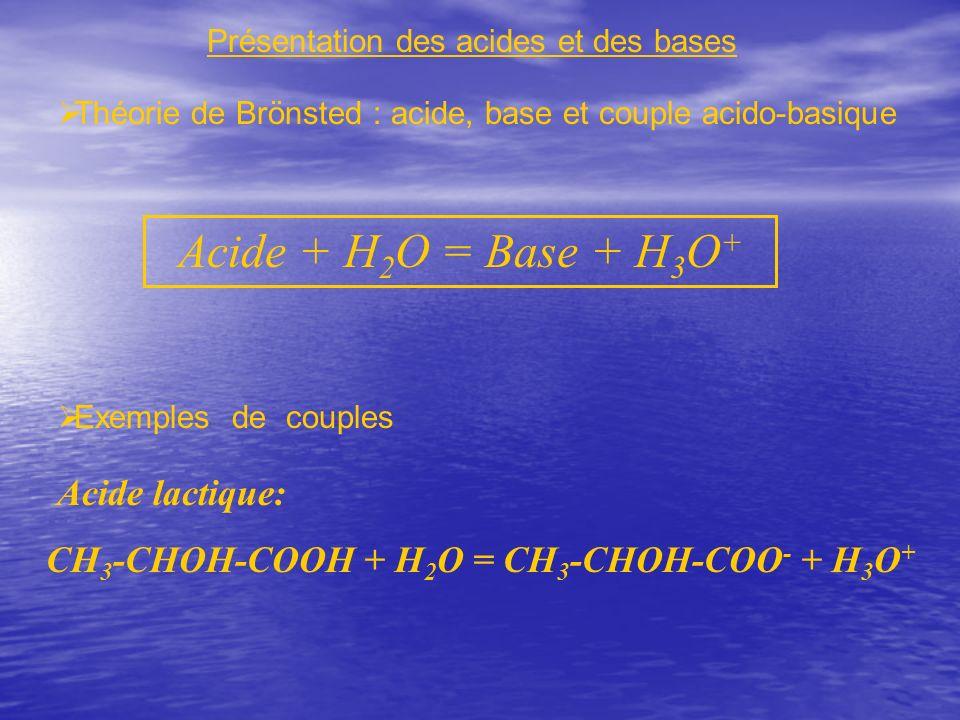 CH3-CHOH-COOH + H2O = CH3-CHOH-COO- + H3O+