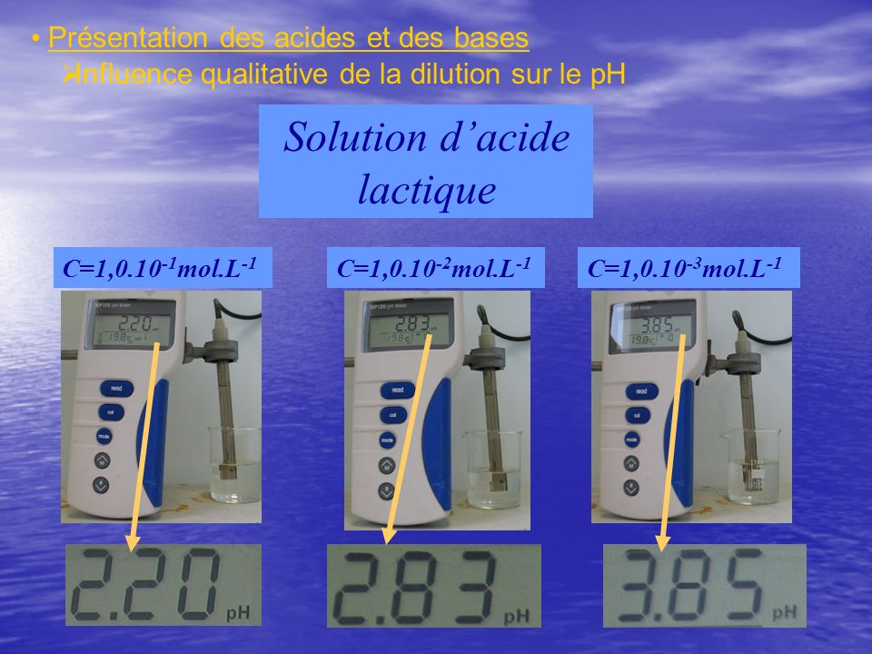 Solution d'acide lactique