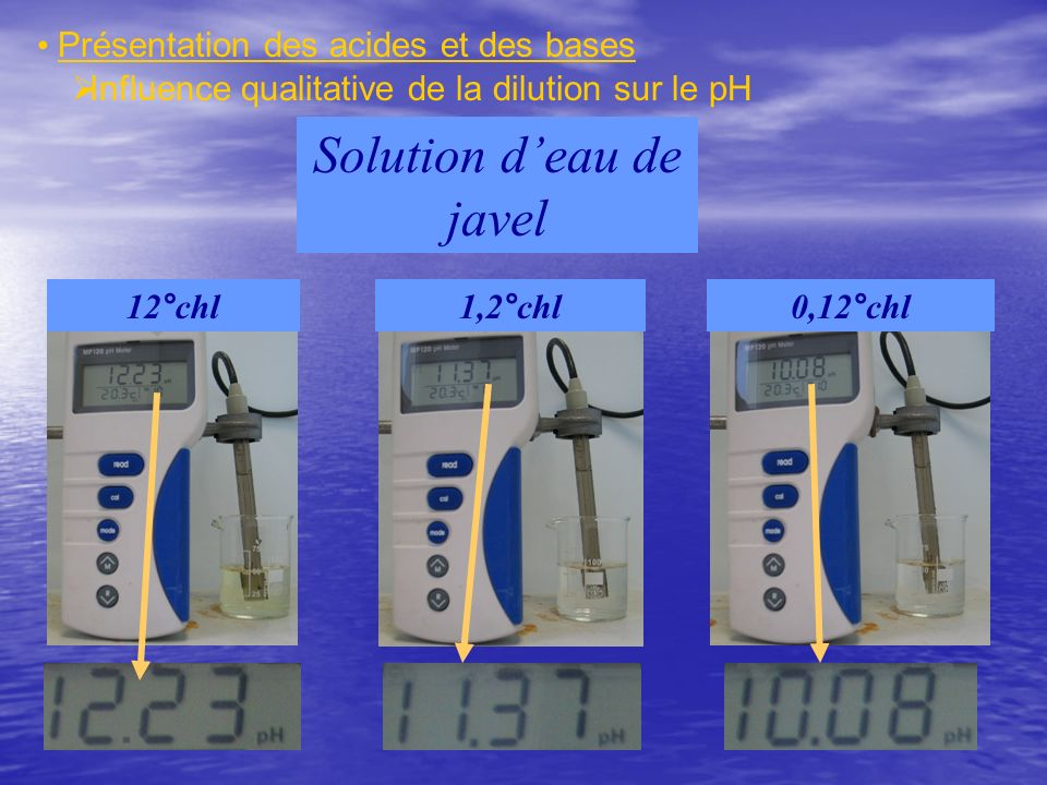 Solution d'eau de javel
