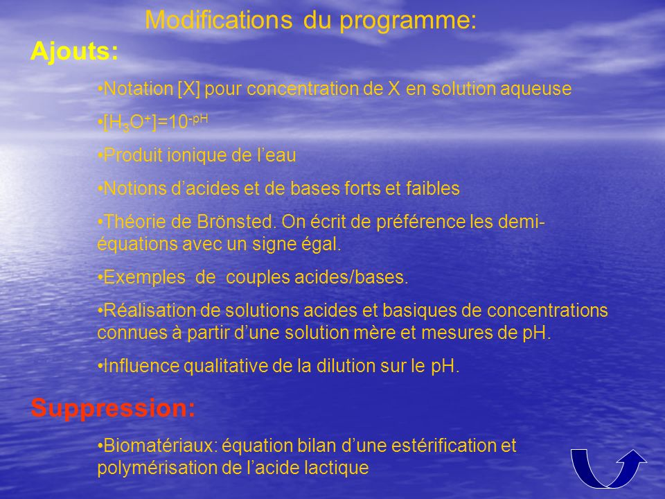 Modifications du programme: Ajouts: