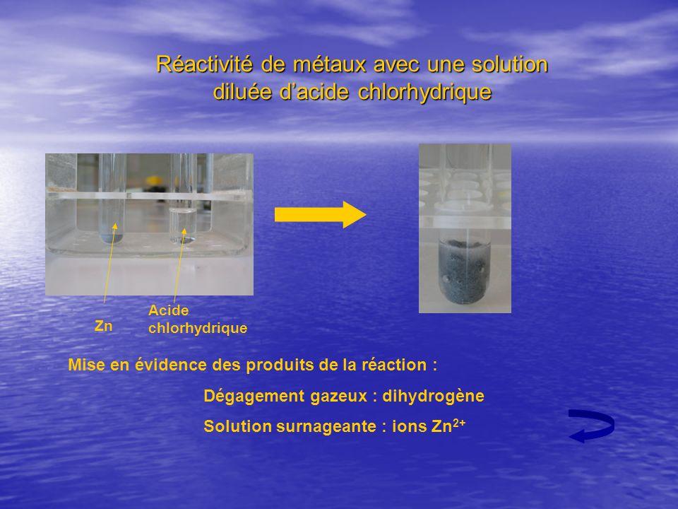 Réactivité de métaux avec une solution diluée d'acide chlorhydrique