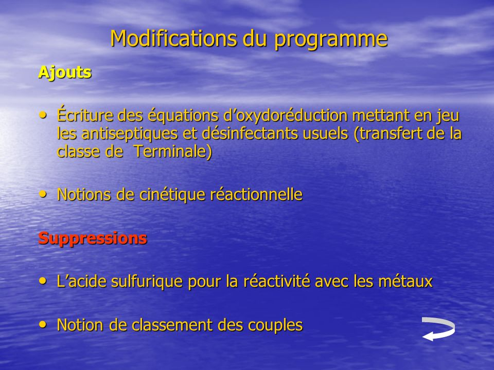 Modifications du programme