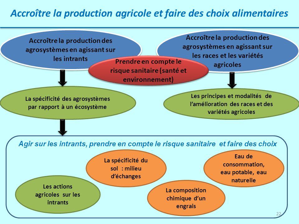 Accroître la production agricole et faire des choix alimentaires
