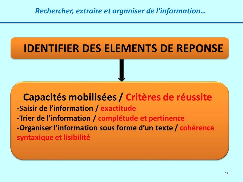 Rechercher, extraire et organiser de l'information…