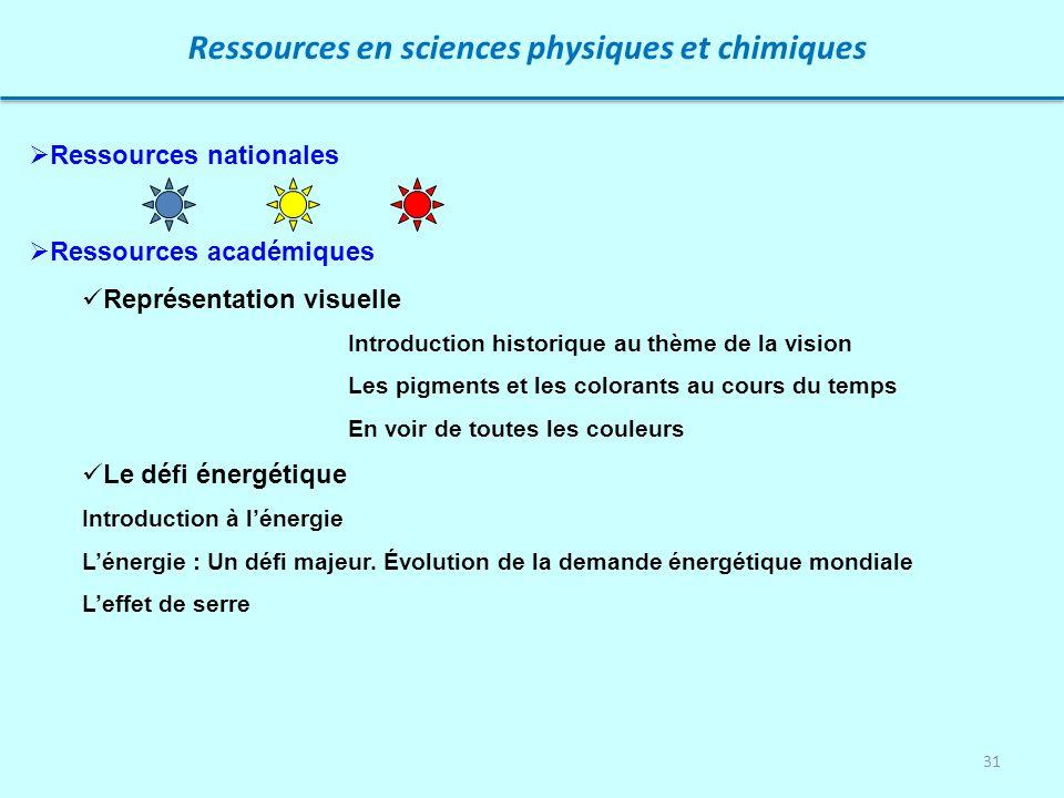 Ressources en sciences physiques et chimiques