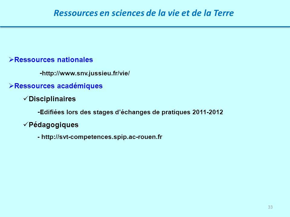 Ressources en sciences de la vie et de la Terre