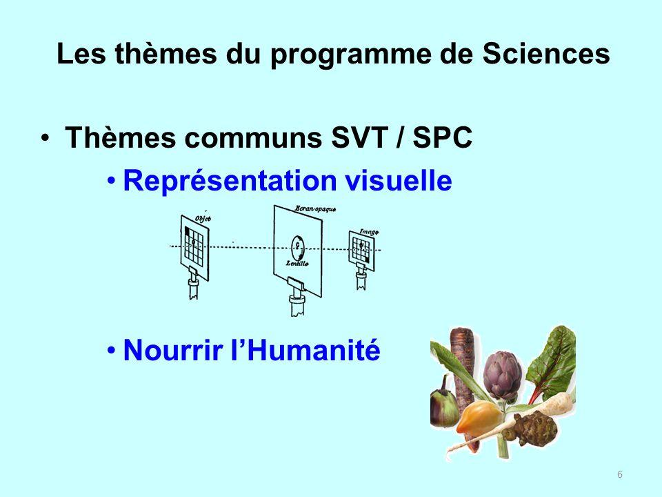 Les thèmes du programme de Sciences