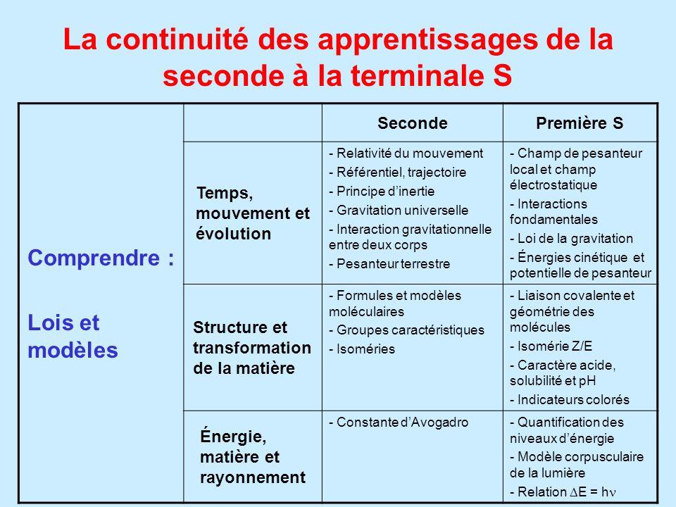 La continuité des apprentissages de la seconde à la terminale S