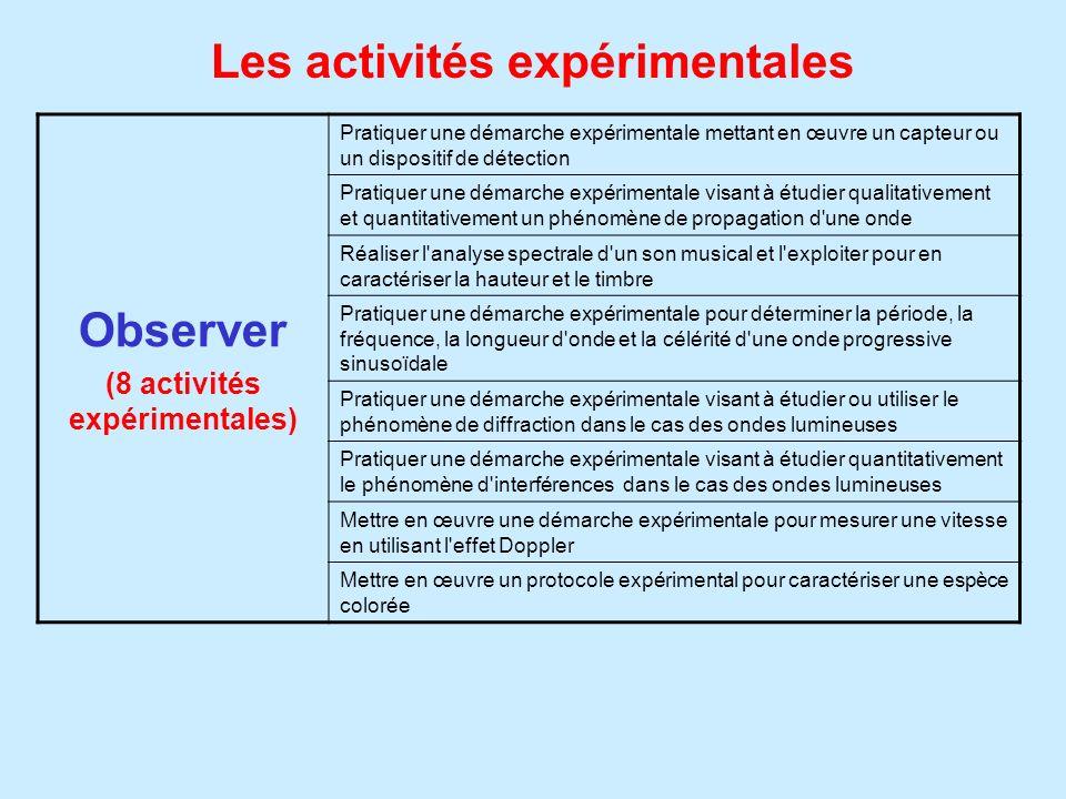 Les activités expérimentales (8 activités expérimentales)