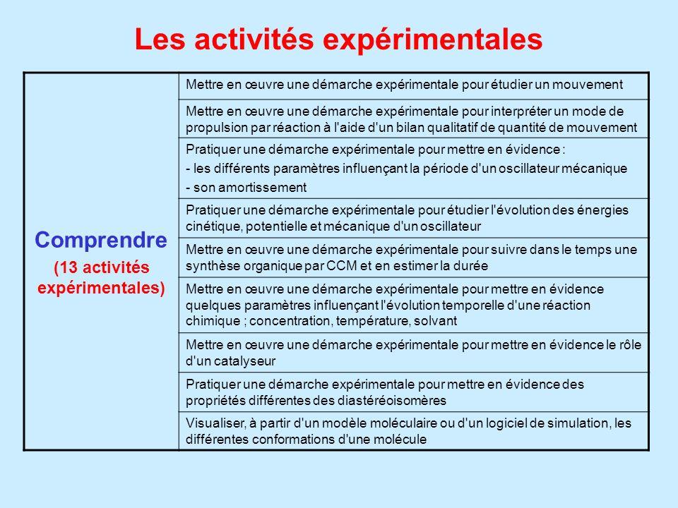 Les activités expérimentales (13 activités expérimentales)