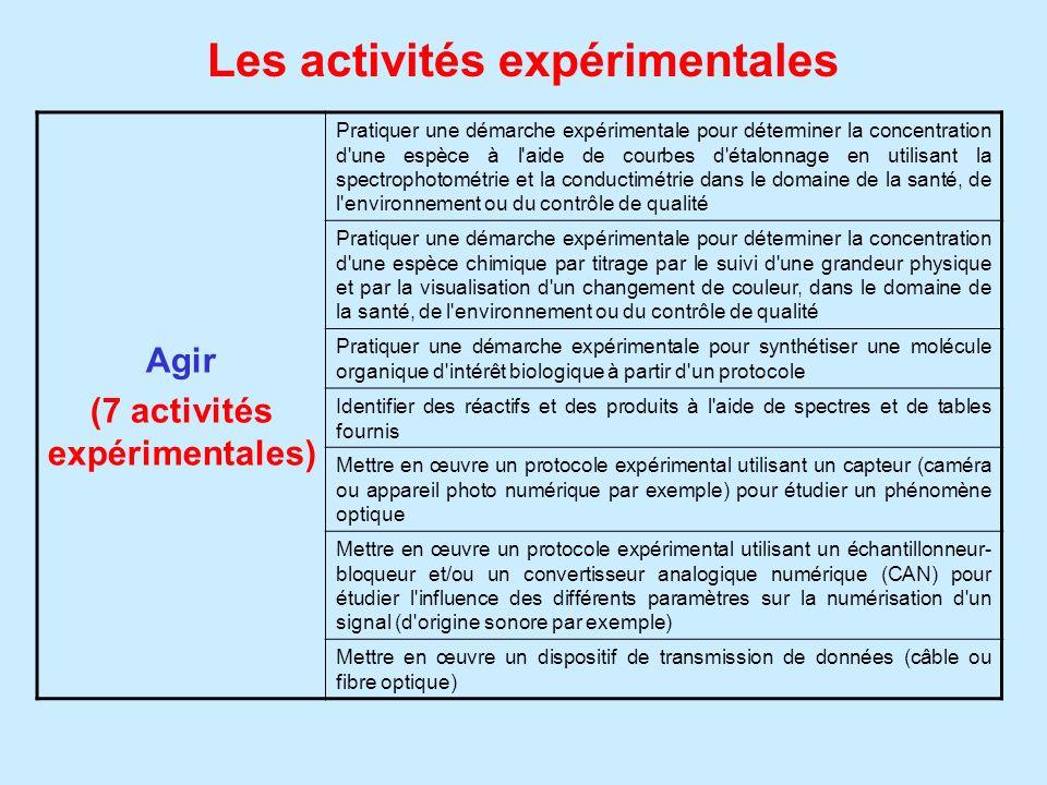 Les activités expérimentales (7 activités expérimentales)