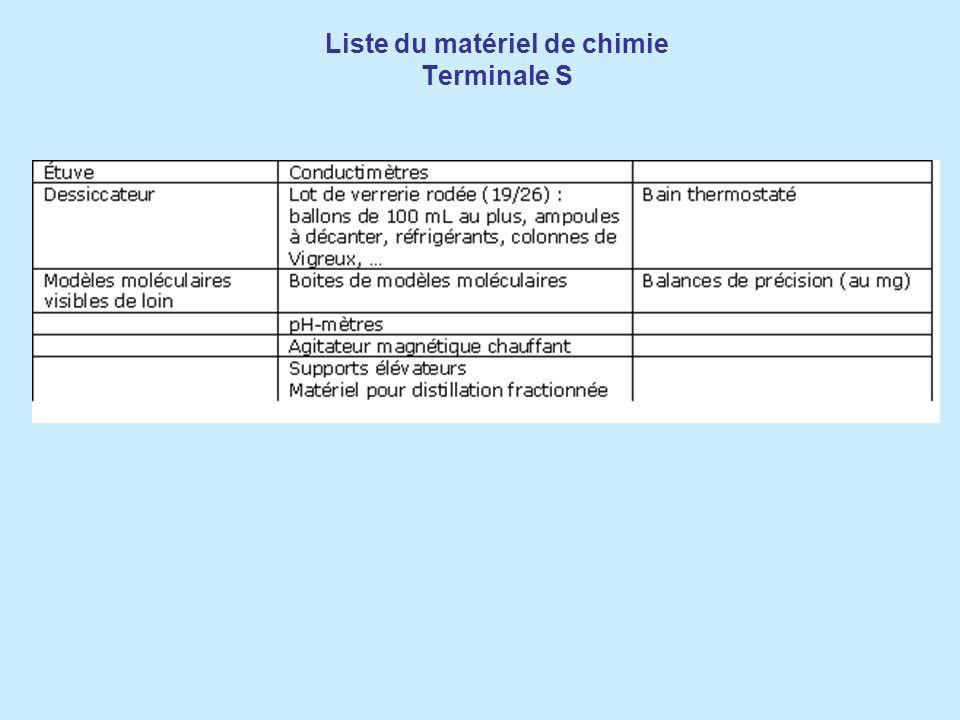 Liste du matériel de chimie Terminale S