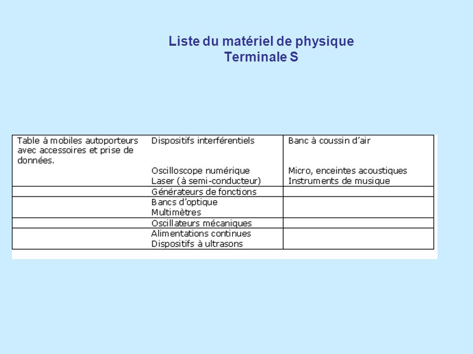 Liste du matériel de physique Terminale S