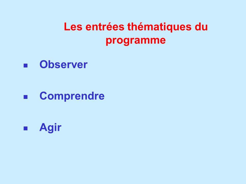 Les entrées thématiques du programme