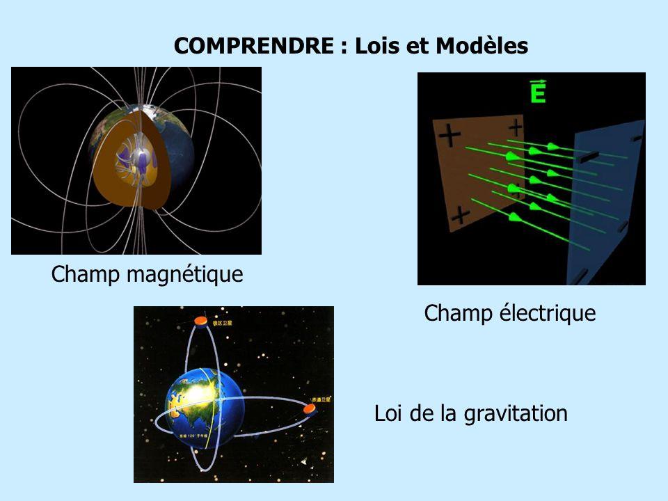 COMPRENDRE : Lois et Modèles