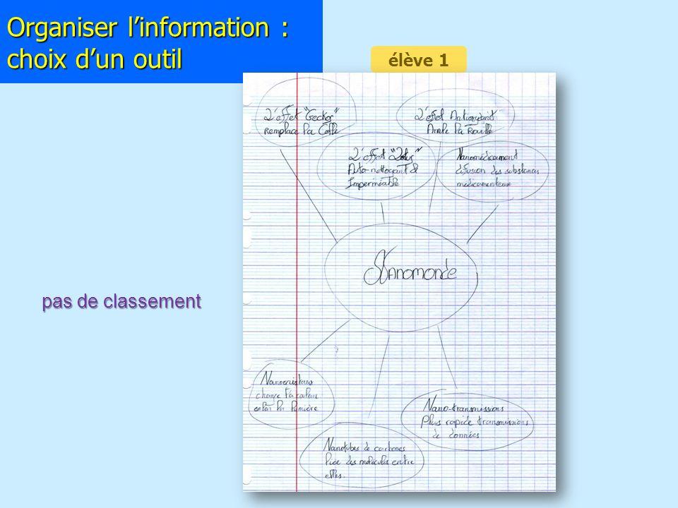 Organiser l'information : choix d'un outil