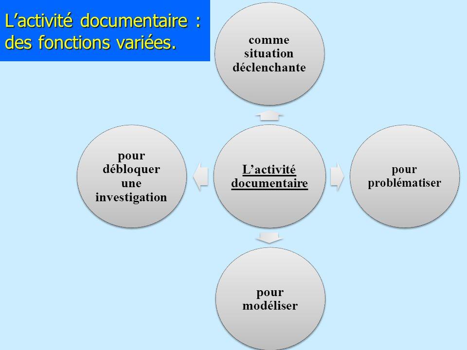 L'activité documentaire : des fonctions variées.