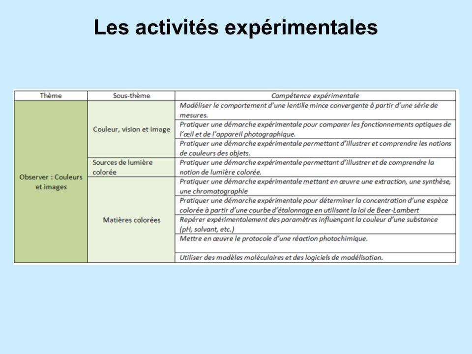 Les activités expérimentales