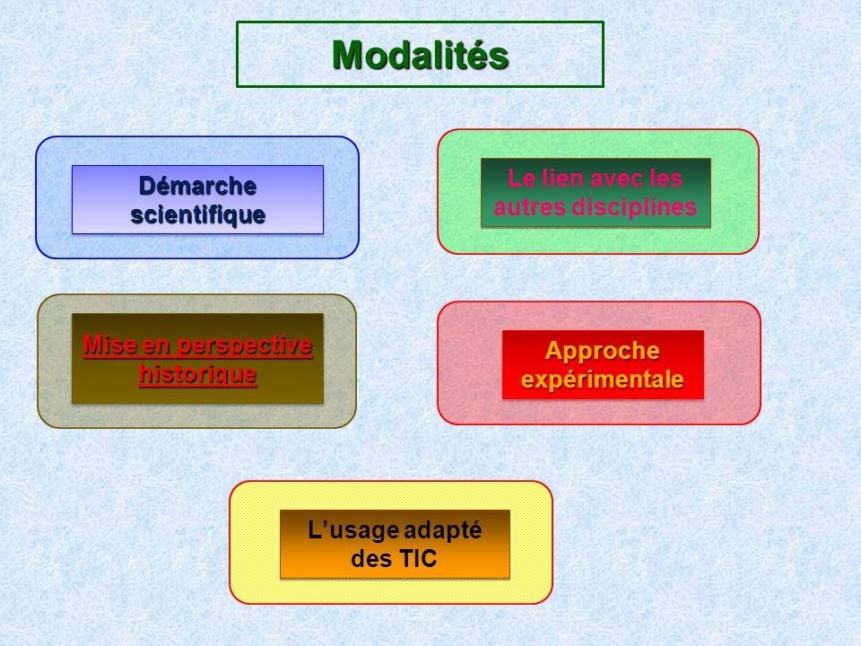 Modalités Le lien avec les autres disciplines Démarche scientifique