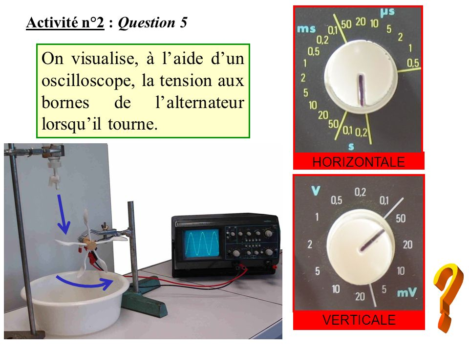 HORIZONTALE Activité n°2 : Question 5. On visualise, à l'aide d'un oscilloscope, la tension aux bornes de l'alternateur lorsqu'il tourne.