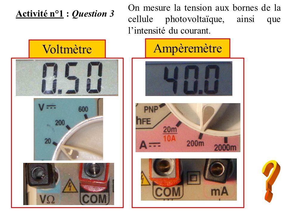Ampèremètre Voltmètre