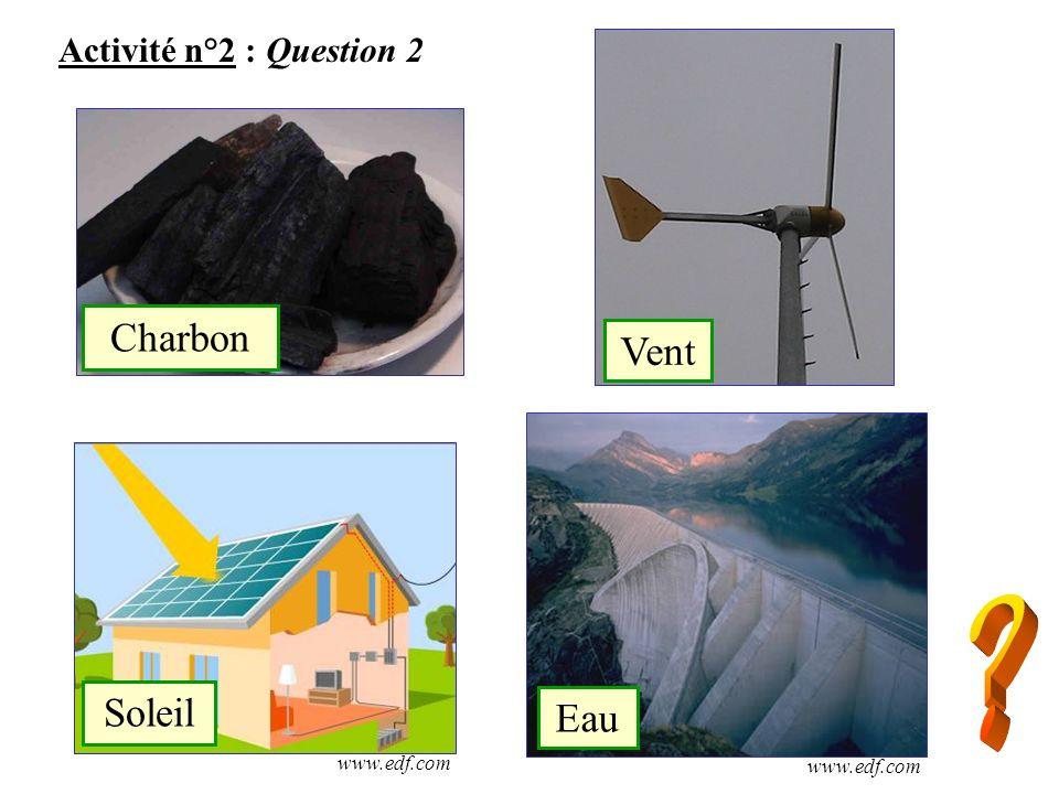 Charbon Vent Soleil Eau Activité n°2 : Question 2 www.edf.com