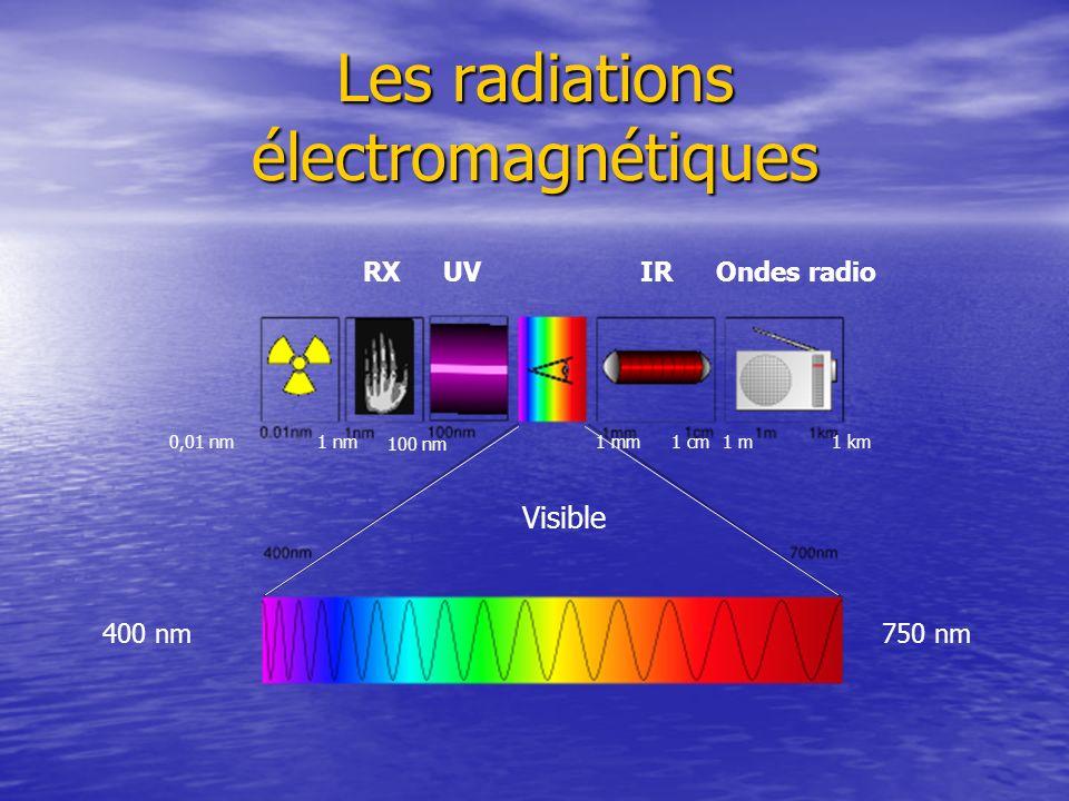 Les radiations électromagnétiques