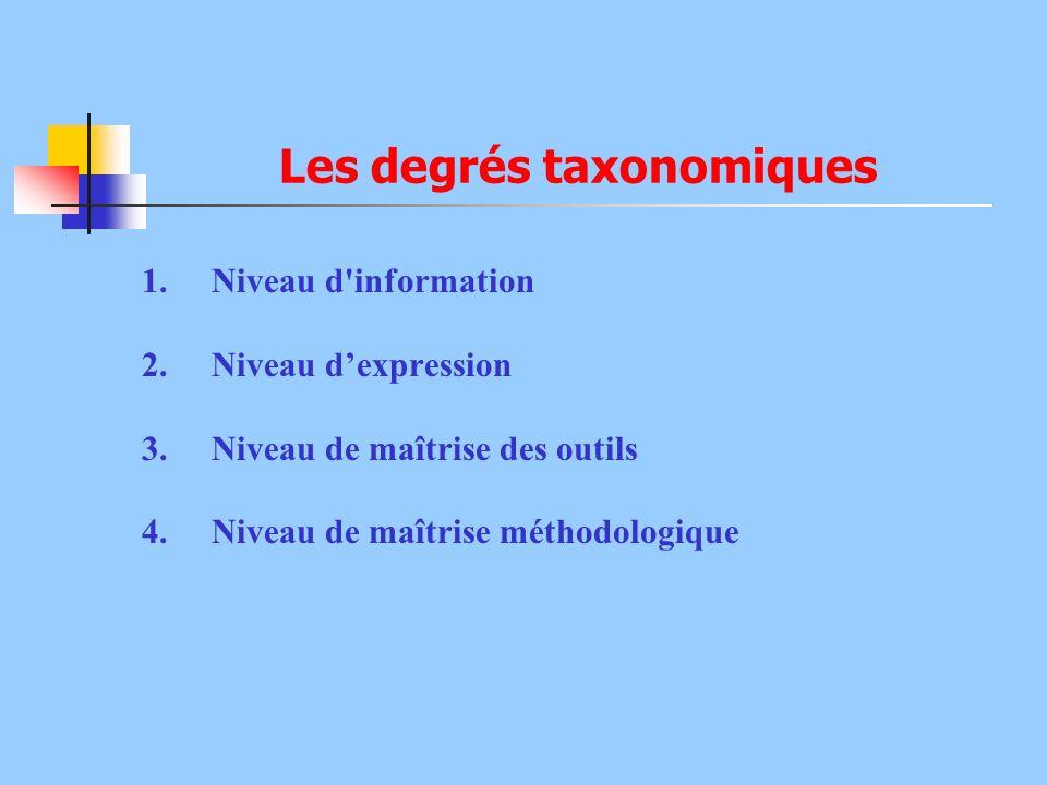Les degrés taxonomiques