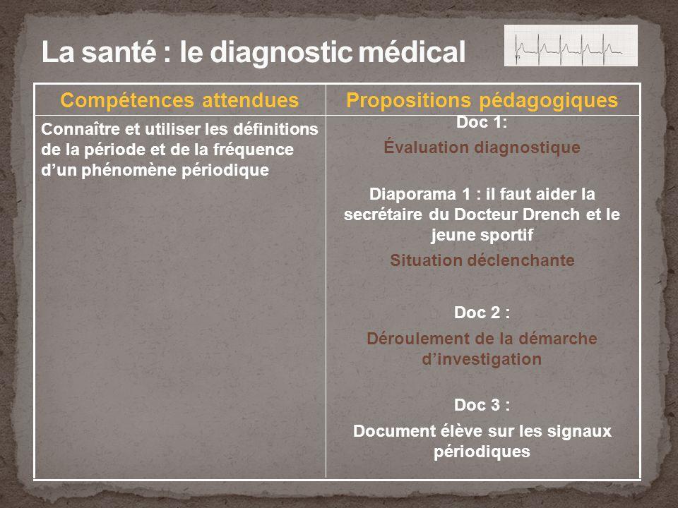 La santé : le diagnostic médical