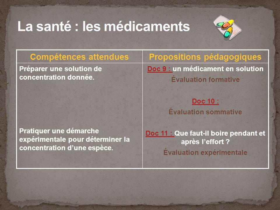 La santé : les médicaments