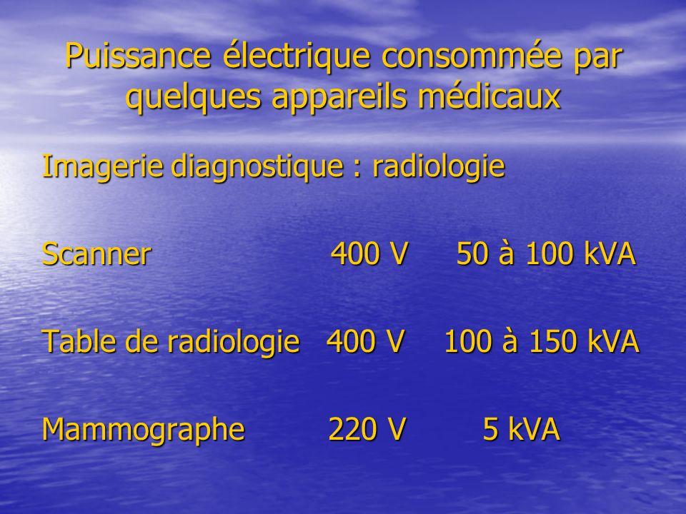 Puissance électrique consommée par quelques appareils médicaux