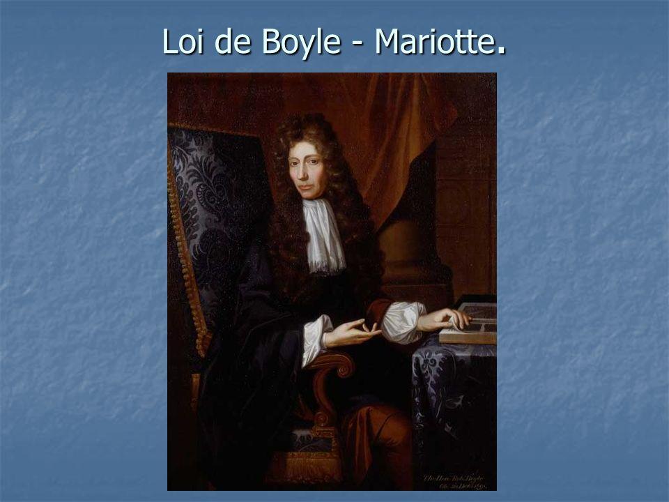 Loi de Boyle - Mariotte.