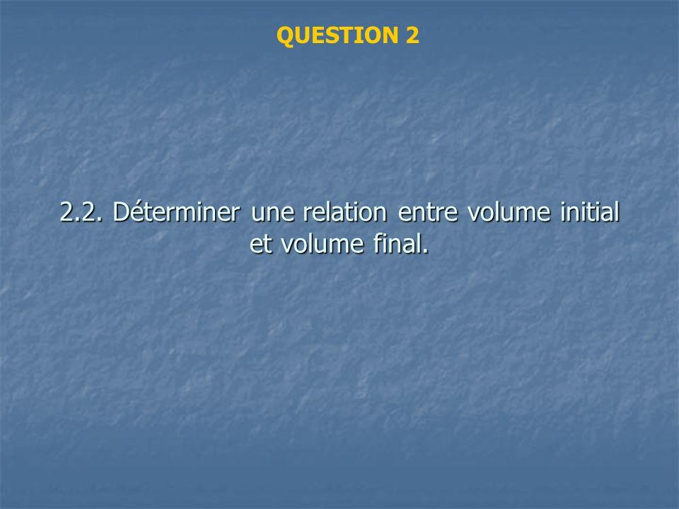 2.2. Déterminer une relation entre volume initial et volume final.
