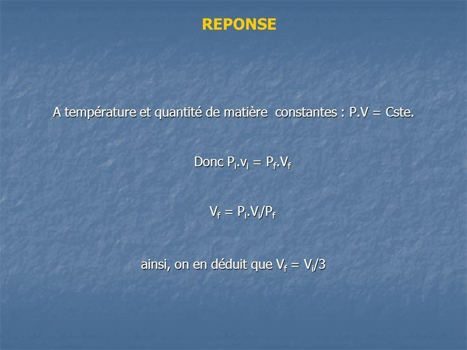 REPONSE A température et quantité de matière constantes : P.V = Cste.