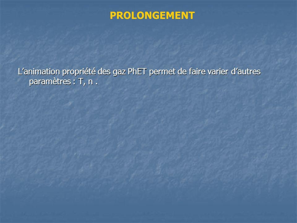 PROLONGEMENT L'animation propriété des gaz PhET permet de faire varier d'autres paramètres : T, n .